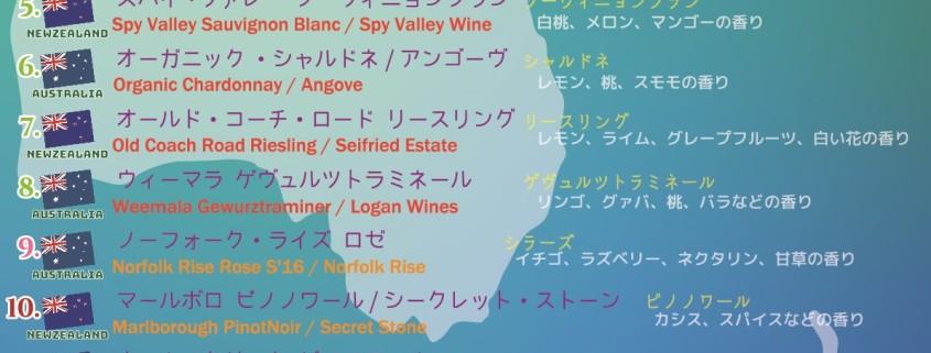 オーストラリア&ニュージーランドワイン